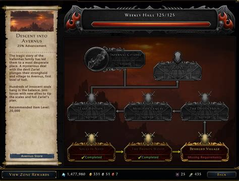 Intro Guide to Neverwinter Mod 18: Infernal Descent